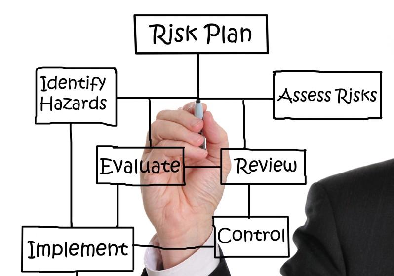 Risk Management, Project Appraisal, Failure Analysis
